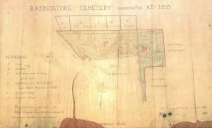 Victorian Cemetery Plan